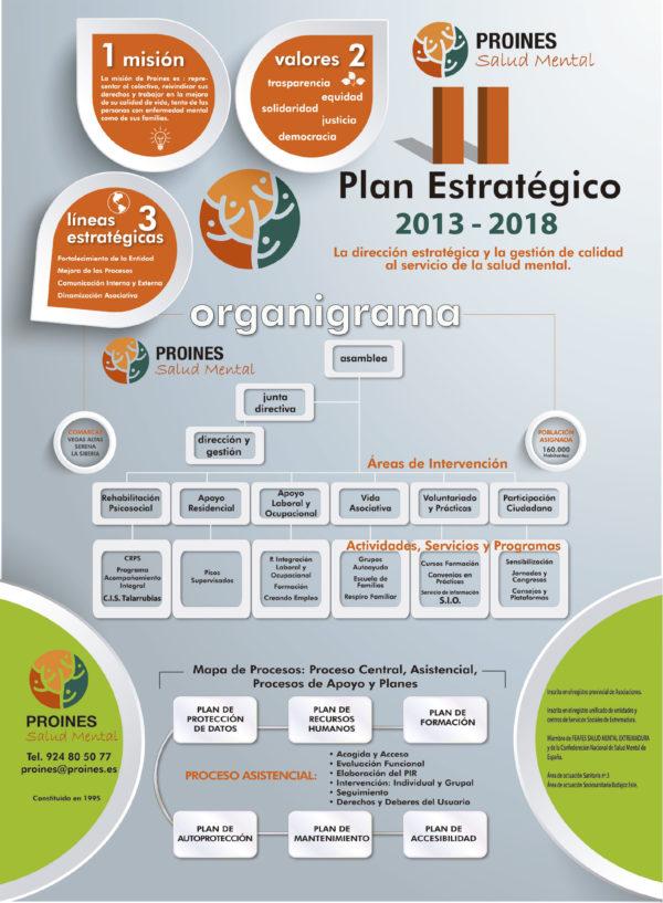 plan-estrategico-proines-2013-2018
